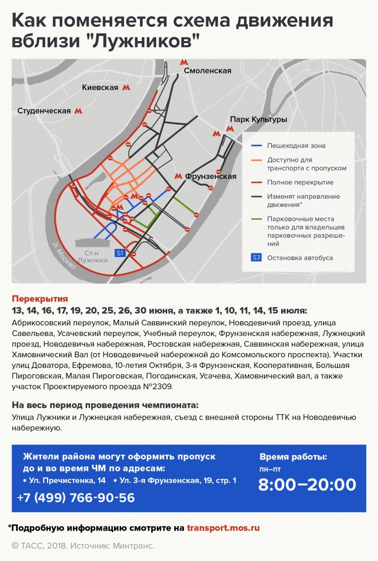 """Некоторые улицы рядом с """"Лужниками"""" будут перекрыты"""